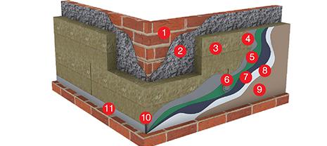 华能外墙岩棉板优势多多